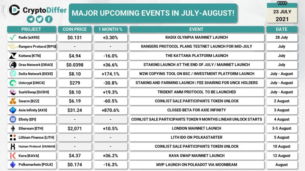 Upcoming Events JULY AUGUST